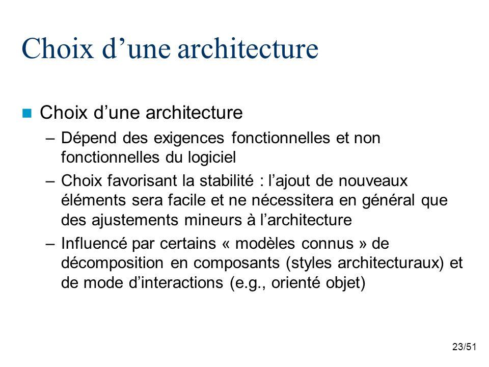 23/51 Choix dune architecture –Dépend des exigences fonctionnelles et non fonctionnelles du logiciel –Choix favorisant la stabilité : lajout de nouvea