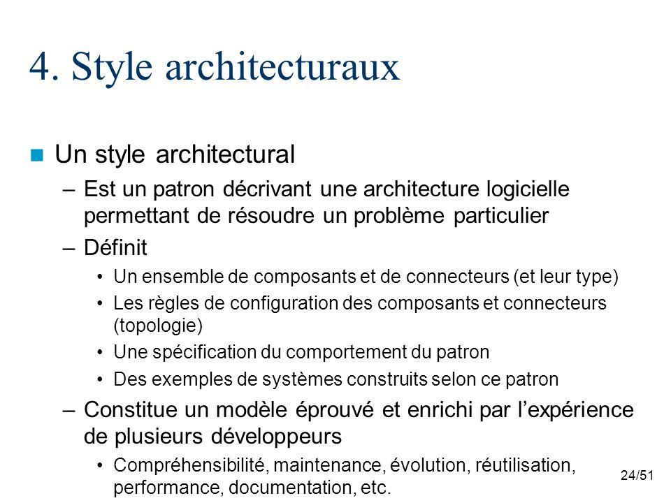 24/51 4. Style architecturaux Un style architectural –Est un patron décrivant une architecture logicielle permettant de résoudre un problème particuli