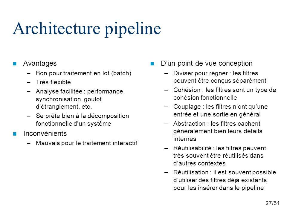 27/51 Architecture pipeline Avantages –Bon pour traitement en lot (batch) –Très flexible –Analyse facilitée : performance, synchronisation, goulot détranglement, etc.