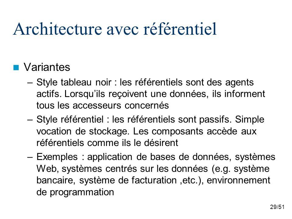 29/51 Architecture avec référentiel Variantes –Style tableau noir : les référentiels sont des agents actifs. Lorsquils reçoivent une données, ils info