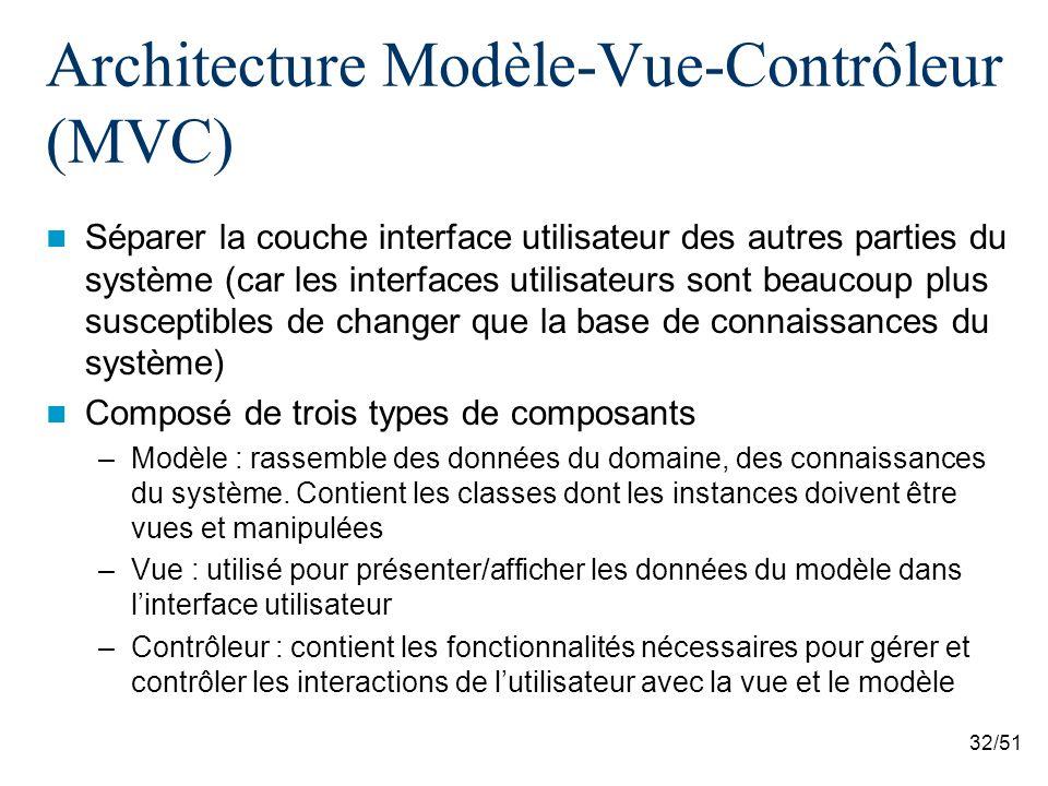 32/51 Architecture Modèle-Vue-Contrôleur (MVC) Séparer la couche interface utilisateur des autres parties du système (car les interfaces utilisateurs sont beaucoup plus susceptibles de changer que la base de connaissances du système) Composé de trois types de composants –Modèle : rassemble des données du domaine, des connaissances du système.