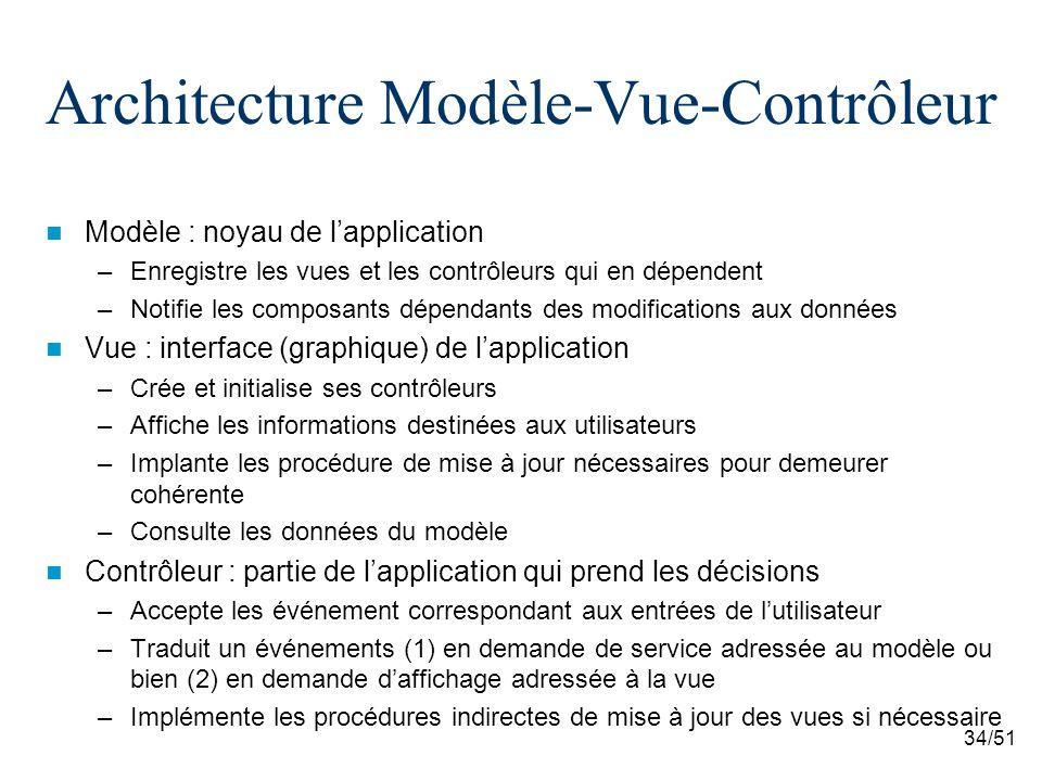 34/51 Architecture Modèle-Vue-Contrôleur Modèle : noyau de lapplication –Enregistre les vues et les contrôleurs qui en dépendent –Notifie les composan