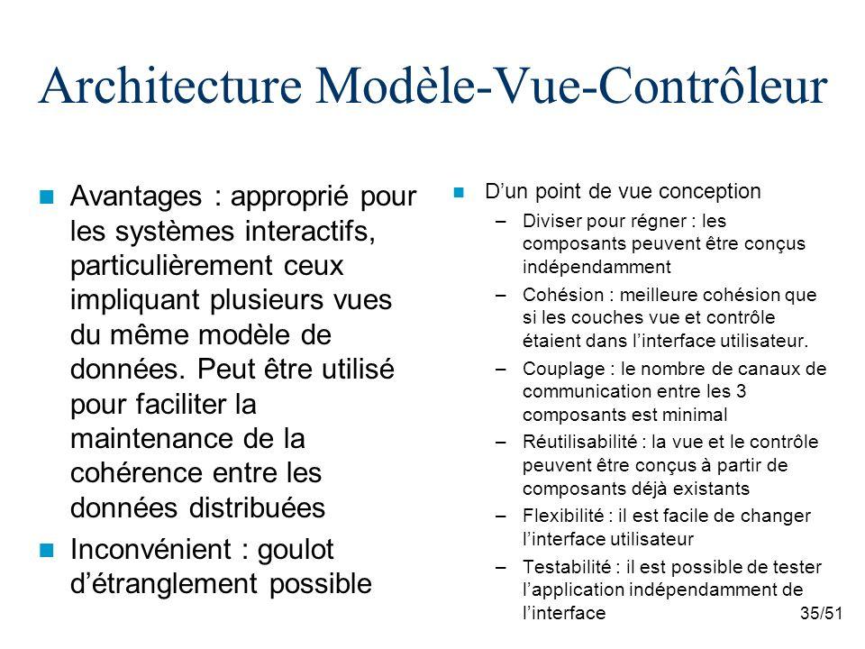 35/51 Architecture Modèle-Vue-Contrôleur Avantages : approprié pour les systèmes interactifs, particulièrement ceux impliquant plusieurs vues du même modèle de données.