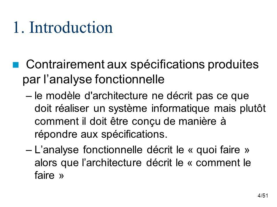 4/51 1. Introduction Contrairement aux spécifications produites par lanalyse fonctionnelle –le modèle d'architecture ne décrit pas ce que doit réalise