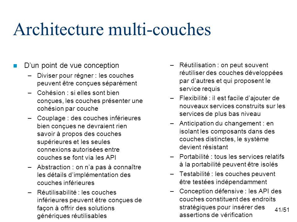 41/51 Architecture multi-couches Dun point de vue conception –Diviser pour régner : les couches peuvent être conçues séparément –Cohésion : si elles sont bien conçues, les couches présenter une cohésion par couche –Couplage : des couches inférieures bien conçues ne devraient rien savoir à propos des couches supérieures et les seules connexions autorisées entre couches se font via les API –Abstraction : on na pas à connaître les détails dimplémentation des couches inférieures –Réutilisabilité : les couches inférieures peuvent être conçues de façon à offrir des solutions génériques réutilisables –Réutilisation : on peut souvent réutiliser des couches développées par dautres et qui proposent le service requis –Flexibilité : il est facile dajouter de nouveaux services construits sur les services de plus bas niveau –Anticipation du changement : en isolant les composants dans des couches distinctes, le système devient résistant –Portabilité : tous les services relatifs à la portabilité peuvent être isolés –Testabilité : les couches peuvent être testées indépendamment –Conception défensive : les API des couches constituent des endroits stratégiques pour insérer des assertions de vérification