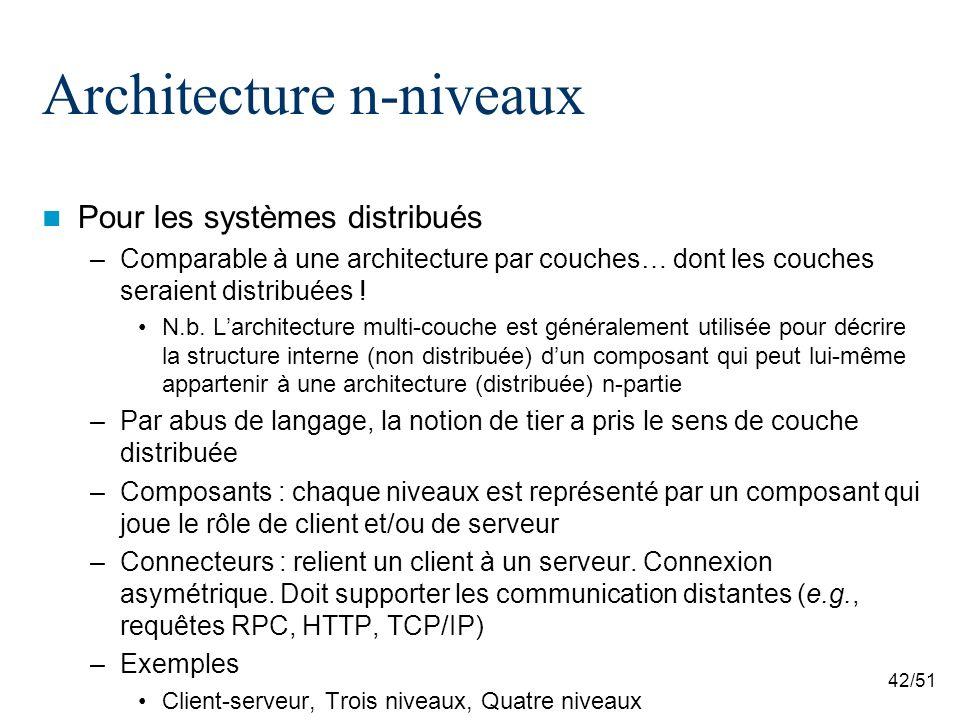 42/51 Architecture n-niveaux Pour les systèmes distribués –Comparable à une architecture par couches… dont les couches seraient distribuées ! N.b. Lar