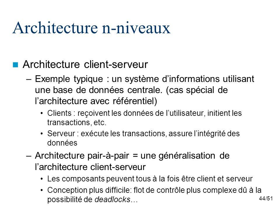 44/51 Architecture n-niveaux Architecture client-serveur –Exemple typique : un système dinformations utilisant une base de données centrale.
