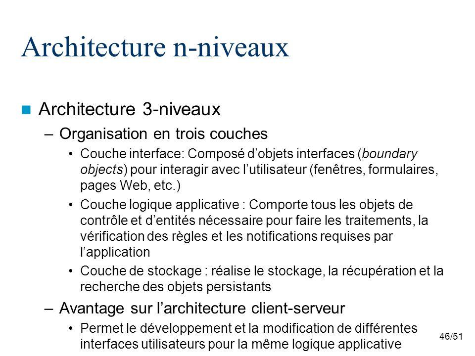 46/51 Architecture n-niveaux Architecture 3-niveaux –Organisation en trois couches Couche interface: Composé dobjets interfaces (boundary objects) pou