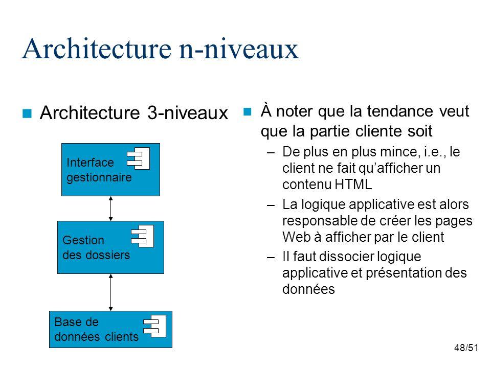48/51 Architecture n-niveaux Architecture 3-niveaux À noter que la tendance veut que la partie cliente soit –De plus en plus mince, i.e., le client ne