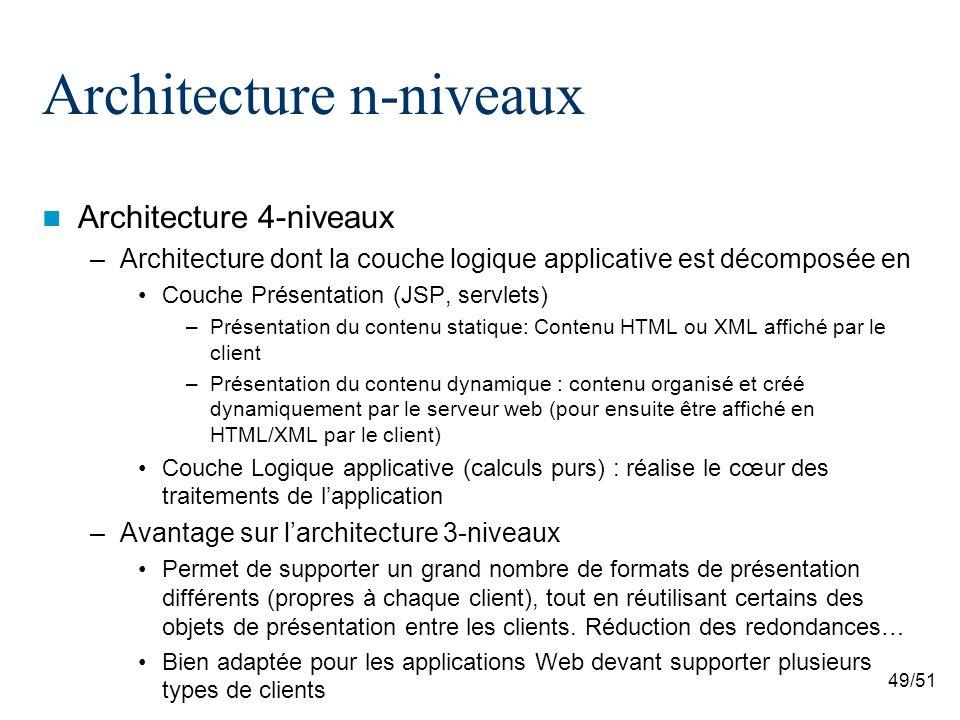 49/51 Architecture n-niveaux Architecture 4-niveaux –Architecture dont la couche logique applicative est décomposée en Couche Présentation (JSP, servlets) –Présentation du contenu statique: Contenu HTML ou XML affiché par le client –Présentation du contenu dynamique : contenu organisé et créé dynamiquement par le serveur web (pour ensuite être affiché en HTML/XML par le client) Couche Logique applicative (calculs purs) : réalise le cœur des traitements de lapplication –Avantage sur larchitecture 3-niveaux Permet de supporter un grand nombre de formats de présentation différents (propres à chaque client), tout en réutilisant certains des objets de présentation entre les clients.