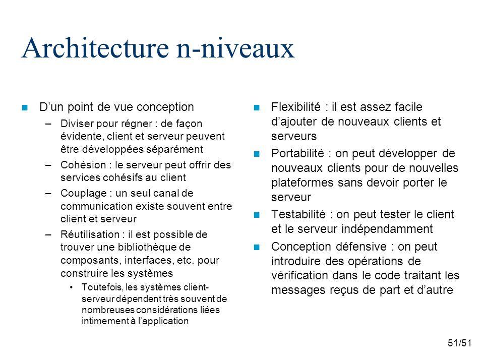 51/51 Architecture n-niveaux Dun point de vue conception –Diviser pour régner : de façon évidente, client et serveur peuvent être développées séparéme