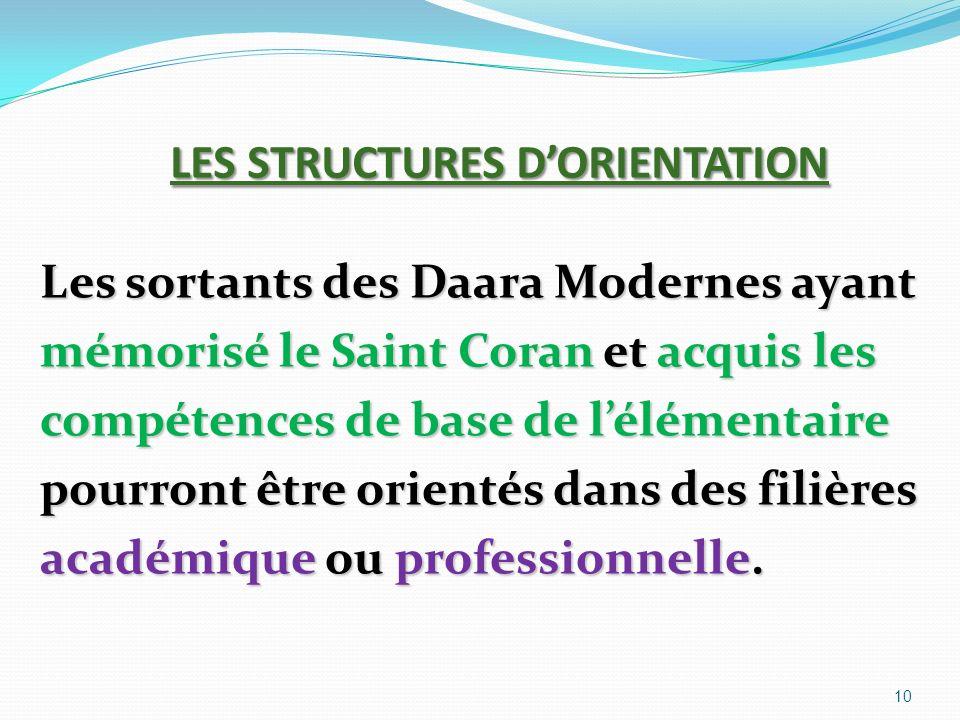 LES ENSEIGNANTS LES ENSEIGNANTS Pour être autorisé à enseigner dans les Daara Modernes il faut : Pour lEnseignement Coranique Pour lEnseignement Coran