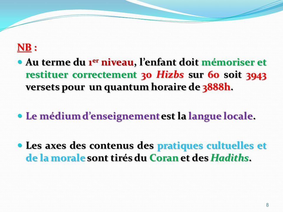 LE CURSUS 1- La Première étape: Mémorisation du Saint Coran Mémorisation du Saint Coran 2- La Deuxième étape: Coran+ enseignement bilingue français/ar