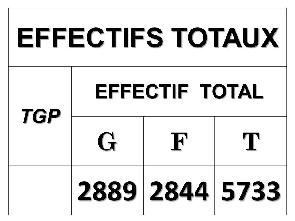 4ème3ème GP GP GFT GFT 6115951206 4566111