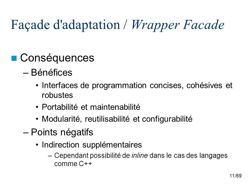 11/69 Façade d adaptation / Wrapper Facade Conséquences –Bénéfices Interfaces de programmation concises, cohésives et robustes Portabilité et maintenabilité Modularité, reutilisabilité et configurabilité –Points négatifs Indirection supplémentaires –Cependant possibilité de inline dans le cas des langages comme C++