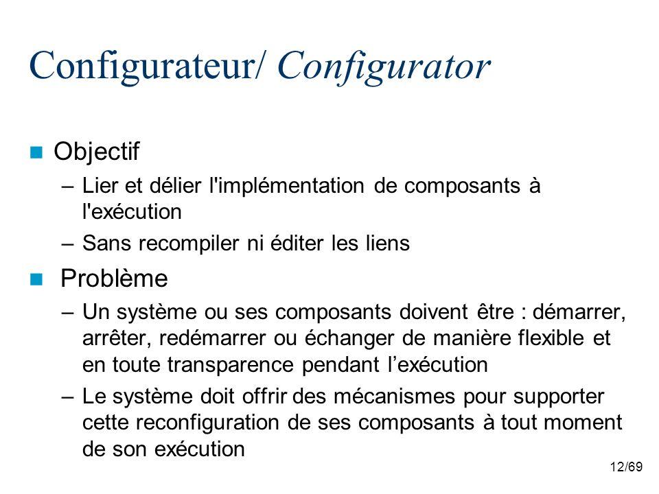 12/69 Configurateur/ Configurator Objectif –Lier et délier l implémentation de composants à l exécution –Sans recompiler ni éditer les liens Problème –Un système ou ses composants doivent être : démarrer, arrêter, redémarrer ou échanger de manière flexible et en toute transparence pendant lexécution –Le système doit offrir des mécanismes pour supporter cette reconfiguration de ses composants à tout moment de son exécution