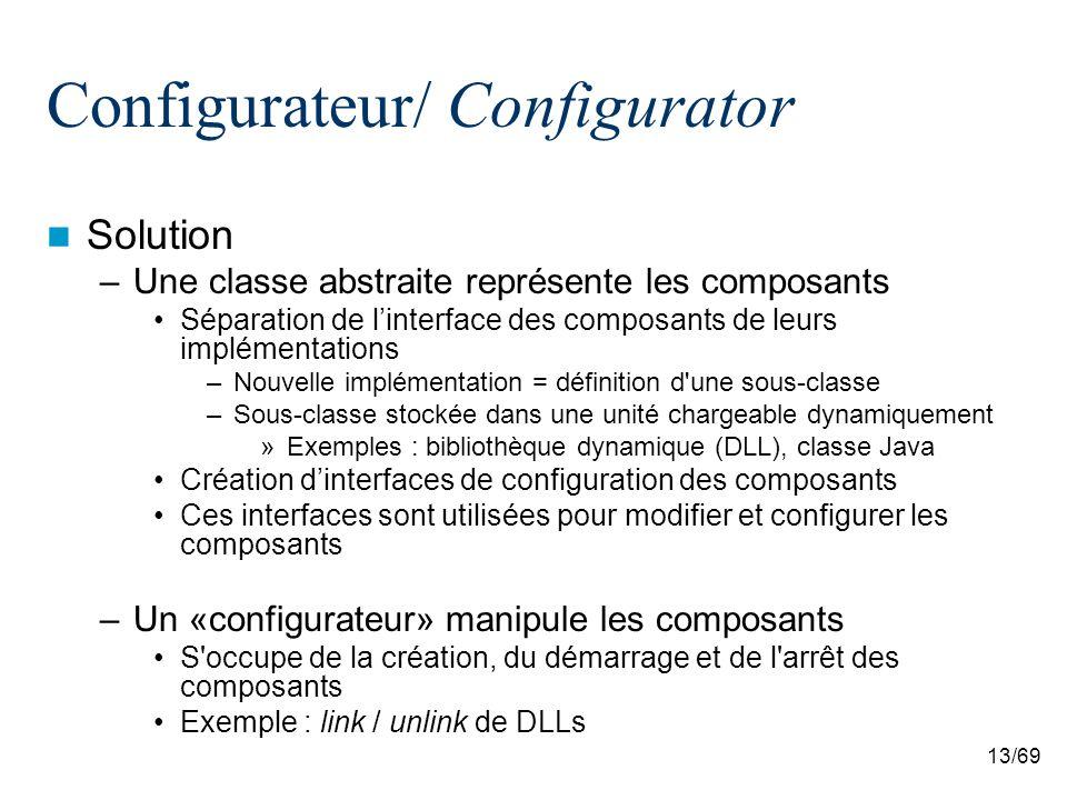 13/69 Configurateur/ Configurator Solution –Une classe abstraite représente les composants Séparation de linterface des composants de leurs implémentations –Nouvelle implémentation = définition d une sous-classe –Sous-classe stockée dans une unité chargeable dynamiquement »Exemples : bibliothèque dynamique (DLL), classe Java Création dinterfaces de configuration des composants Ces interfaces sont utilisées pour modifier et configurer les composants –Un «configurateur» manipule les composants S occupe de la création, du démarrage et de l arrêt des composants Exemple : link / unlink de DLLs