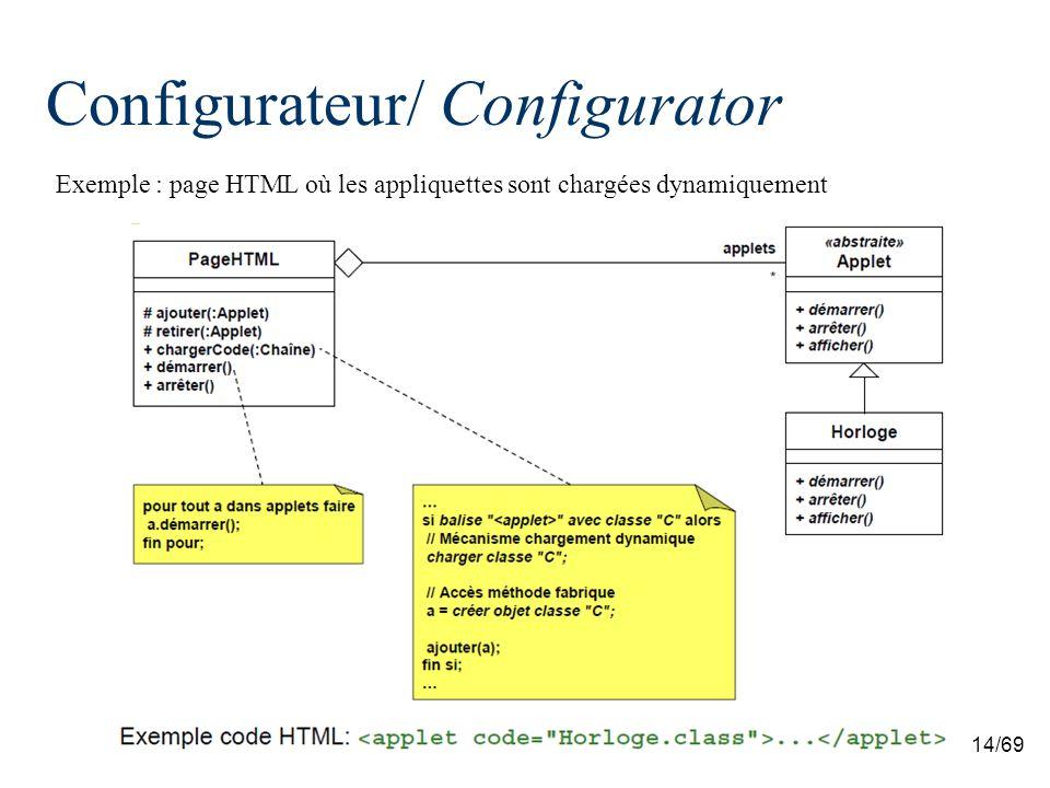 14/69 Configurateur/ Configurator Exemple : page HTML où les appliquettes sont chargées dynamiquement
