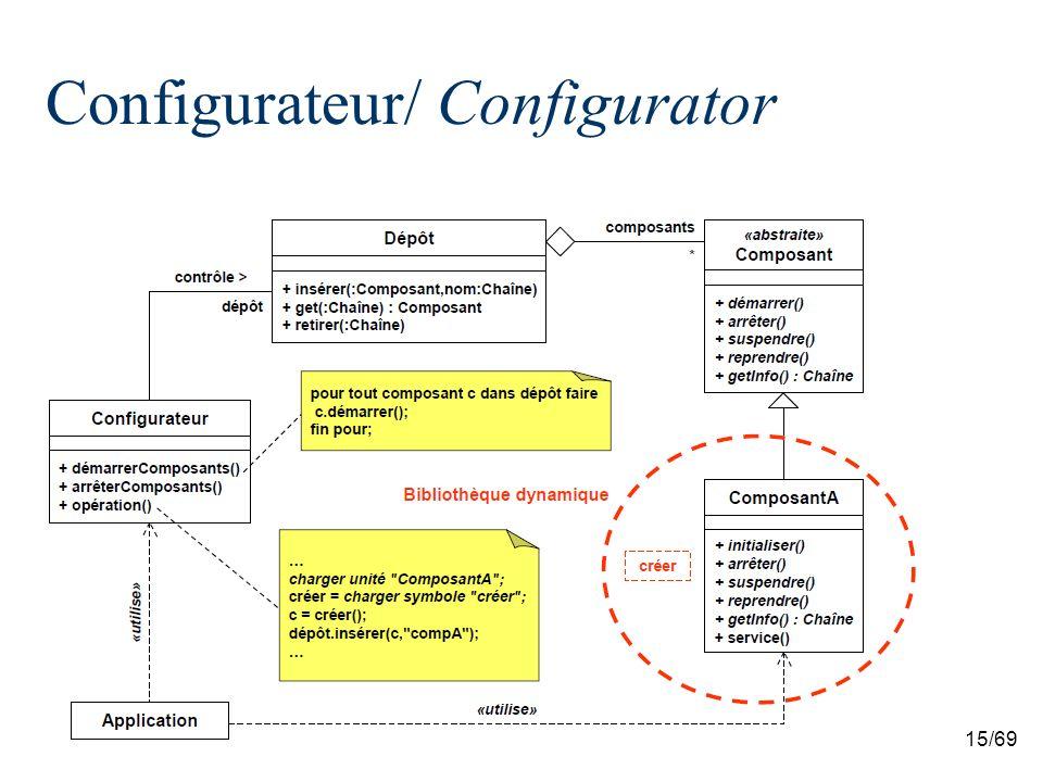15/69 Configurateur/ Configurator