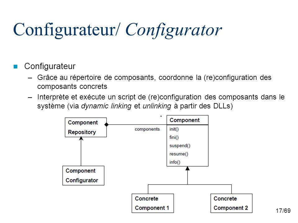 17/69 Configurateur/ Configurator Configurateur –Grâce au répertoire de composants, coordonne la (re)configuration des composants concrets –Interprète et exécute un script de (re)configuration des composants dans le système (via dynamic linking et unlinking à partir des DLLs)