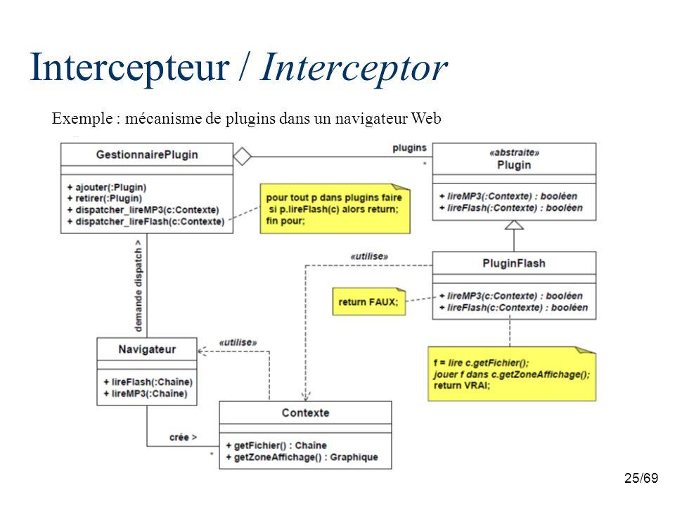 25/69 Intercepteur / Interceptor Exemple : mécanisme de plugins dans un navigateur Web