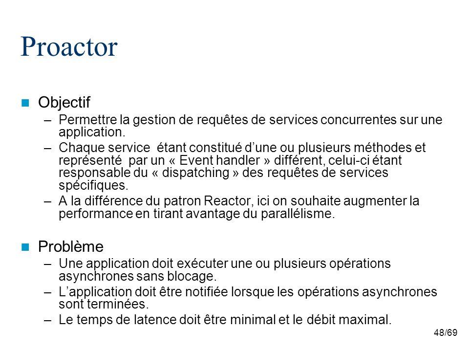 48/69 Proactor Objectif –Permettre la gestion de requêtes de services concurrentes sur une application.