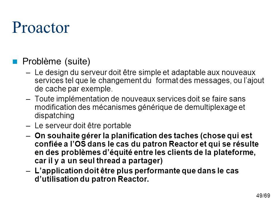 49/69 Proactor Problème (suite) –Le design du serveur doit être simple et adaptable aux nouveaux services tel que le changement du format des messages, ou lajout de cache par exemple.