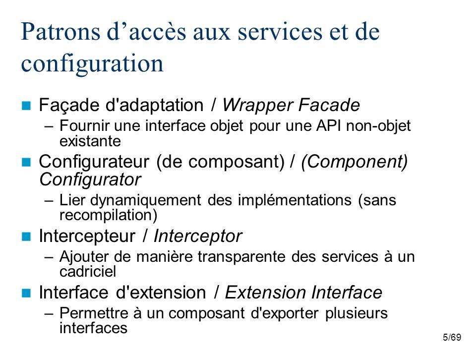 5/69 Patrons daccès aux services et de configuration Façade d adaptation / Wrapper Facade –Fournir une interface objet pour une API non-objet existante Configurateur (de composant) / (Component) Configurator –Lier dynamiquement des implémentations (sans recompilation) Intercepteur / Interceptor –Ajouter de manière transparente des services à un cadriciel Interface d extension / Extension Interface –Permettre à un composant d exporter plusieurs interfaces
