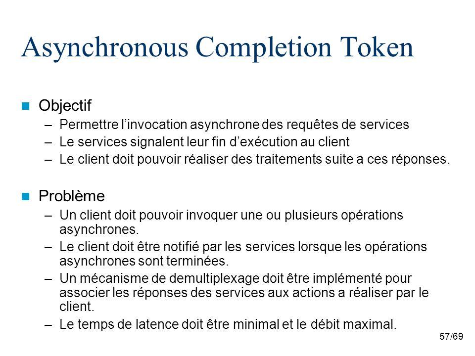 57/69 Asynchronous Completion Token Objectif –Permettre linvocation asynchrone des requêtes de services –Le services signalent leur fin dexécution au client –Le client doit pouvoir réaliser des traitements suite a ces réponses.