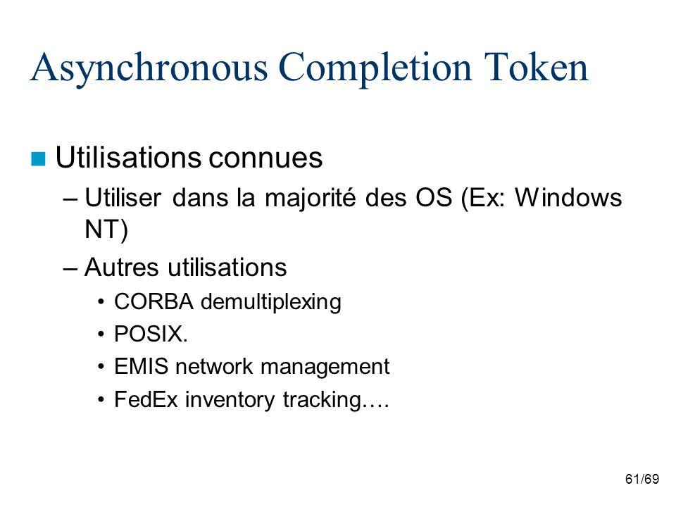 61/69 Asynchronous Completion Token Utilisations connues –Utiliser dans la majorité des OS (Ex: Windows NT) –Autres utilisations CORBA demultiplexing POSIX.