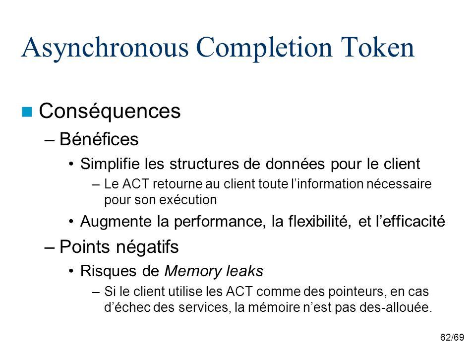 62/69 Asynchronous Completion Token Conséquences –Bénéfices Simplifie les structures de données pour le client –Le ACT retourne au client toute linformation nécessaire pour son exécution Augmente la performance, la flexibilité, et lefficacité –Points négatifs Risques de Memory leaks –Si le client utilise les ACT comme des pointeurs, en cas déchec des services, la mémoire nest pas des-allouée.