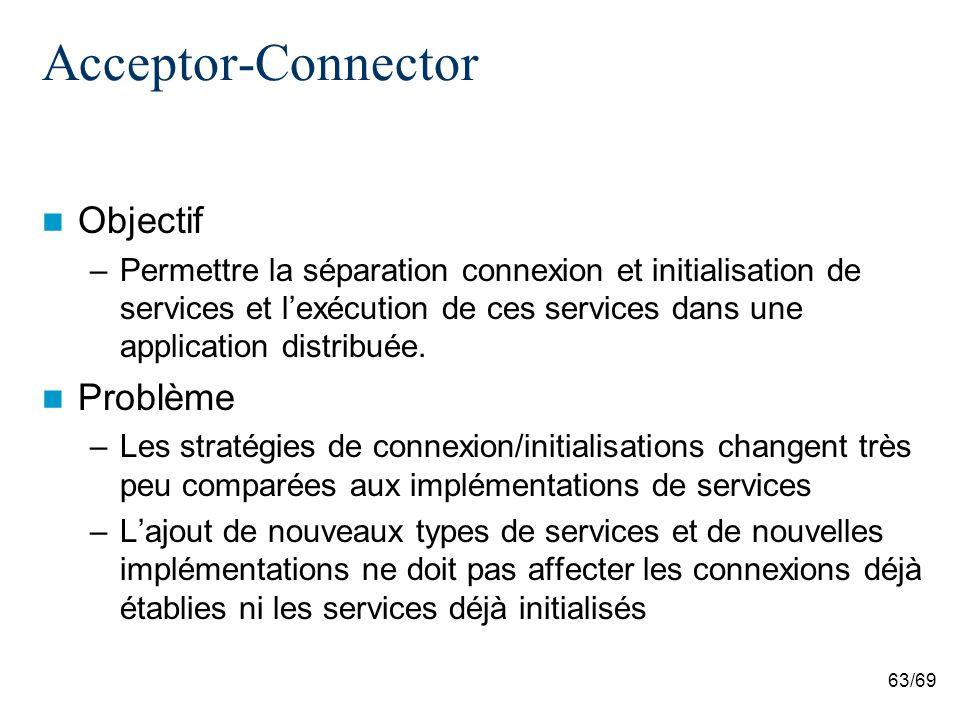 63/69 Acceptor-Connector Objectif –Permettre la séparation connexion et initialisation de services et lexécution de ces services dans une application distribuée.