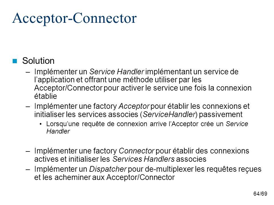 64/69 Acceptor-Connector Solution –Implémenter un Service Handler implémentant un service de lapplication et offrant une méthode utiliser par les Acceptor/Connector pour activer le service une fois la connexion établie –Implémenter une factory Acceptor pour établir les connexions et initialiser les services associes (ServiceHandler) passivement Lorsquune requête de connexion arrive lAcceptor crée un Service Handler –Implémenter une factory Connector pour établir des connexions actives et initialiser les Services Handlers associes –Implémenter un Dispatcher pour de-multiplexer les requêtes reçues et les acheminer aux Acceptor/Connector