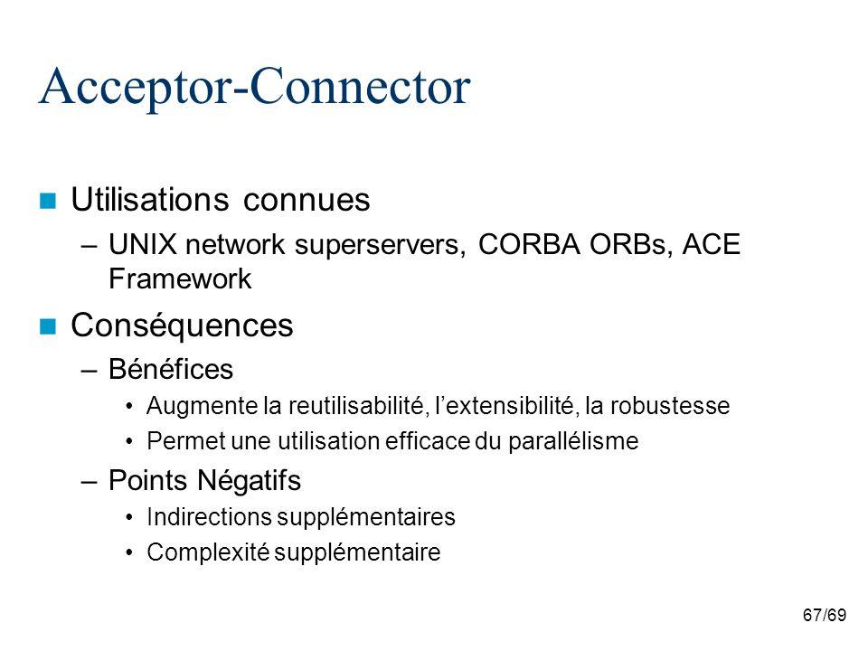 67/69 Acceptor-Connector Utilisations connues –UNIX network superservers, CORBA ORBs, ACE Framework Conséquences –Bénéfices Augmente la reutilisabilité, lextensibilité, la robustesse Permet une utilisation efficace du parallélisme –Points Négatifs Indirections supplémentaires Complexité supplémentaire