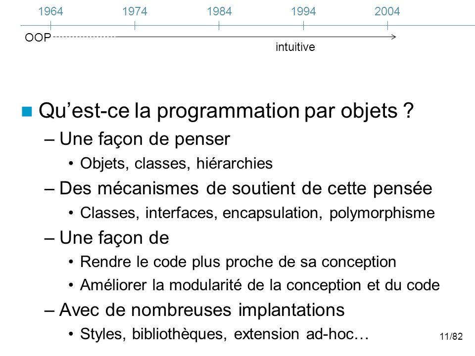11/82 Quest-ce la programmation par objets .