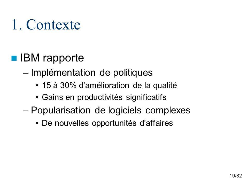 19/82 1. Contexte IBM rapporte –Implémentation de politiques 15 à 30% damélioration de la qualité Gains en productivités significatifs –Popularisation