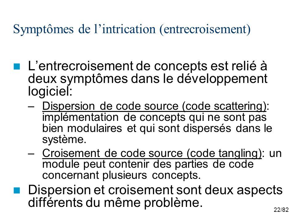 22/82 Symptômes de lintrication (entrecroisement) Lentrecroisement de concepts est relié à deux symptômes dans le développement logiciel: –Dispersion de code source (code scattering): implémentation de concepts qui ne sont pas bien modulaires et qui sont dispersés dans le système.