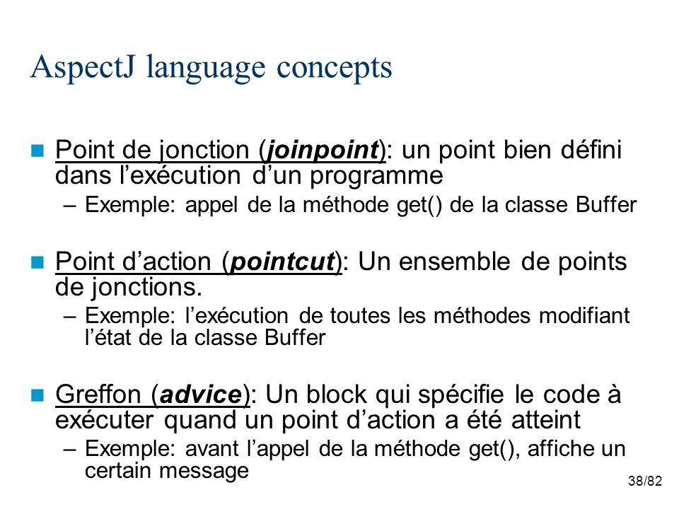 38/82 AspectJ language concepts Point de jonction (joinpoint): un point bien défini dans lexécution dun programme –Exemple: appel de la méthode get()