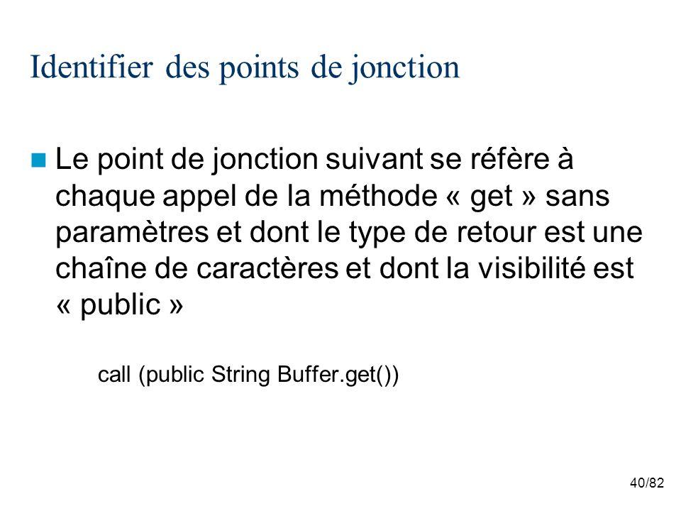 40/82 Identifier des points de jonction Le point de jonction suivant se réfère à chaque appel de la méthode « get » sans paramètres et dont le type de retour est une chaîne de caractères et dont la visibilité est « public » call (public String Buffer.get())