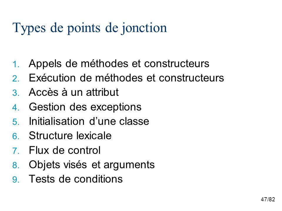 47/82 Types de points de jonction 1. Appels de méthodes et constructeurs 2.