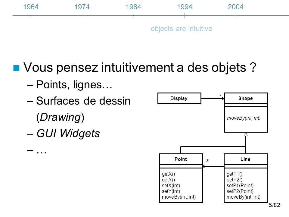 36/82 public class Buffer { private String[] BUFFER; int putPtr; // keeps track of puts int getPtr; // keeps track of gets int counter; // holds number of items int capacity; Buffer (int capacity) {…} public boolean isEmpty() {…} public boolean isFull() {…} public void put (String s) {…} public String get() {…} } Exemple: Mémoire tampon limitée La classe Buffer contient deux types de méthodes: –Ceux qui modifient son état: put(), get() –Ceux qui le consultent seulement: isFull(), isEmpty()