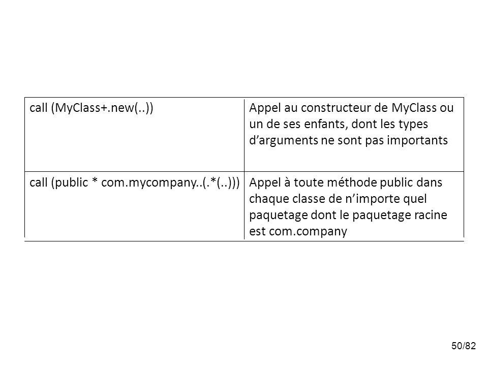 50/82 Appel à toute méthode public dans chaque classe de nimporte quel paquetage dont le paquetage racine est com.company call (public * com.mycompany..(.*(..))) Appel au constructeur de MyClass ou un de ses enfants, dont les types darguments ne sont pas importants call (MyClass+.new(..))