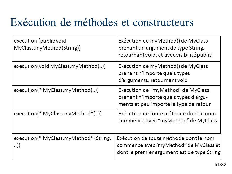 51/82 Exécution de méthodes et constructeurs Exécution de toute méthode dont le nom commence avec myMethod de MyClass.