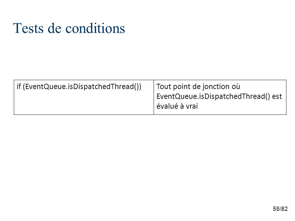 59/82 Tests de conditions Tout point de jonction où EventQueue.isDispatchedThread() est évalué à vrai if (EventQueue.isDispatchedThread())