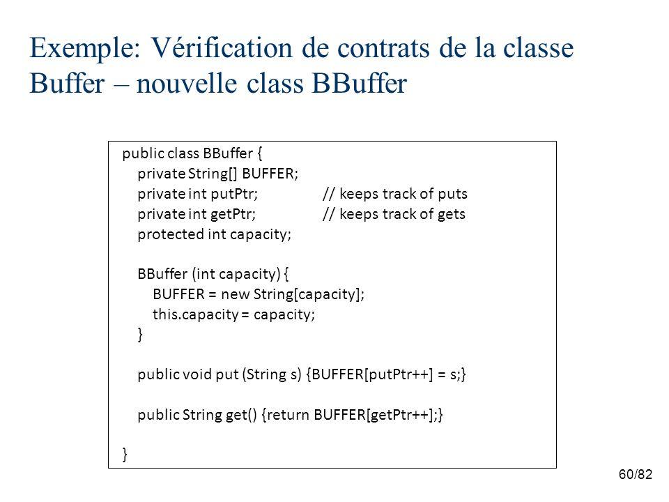 60/82 Exemple: Vérification de contrats de la classe Buffer – nouvelle class BBuffer public class BBuffer { private String[] BUFFER; private int putPt