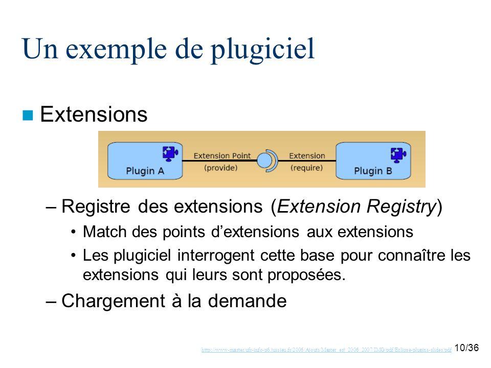 10/36 Un exemple de plugiciel Extensions –Registre des extensions (Extension Registry) Match des points dextensions aux extensions Les plugiciel inter