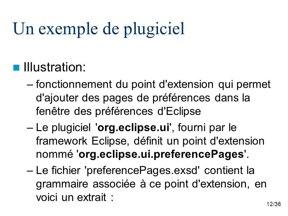 12/36 Un exemple de plugiciel Illustration: –fonctionnement du point d'extension qui permet d'ajouter des pages de préférences dans la fenêtre des pré