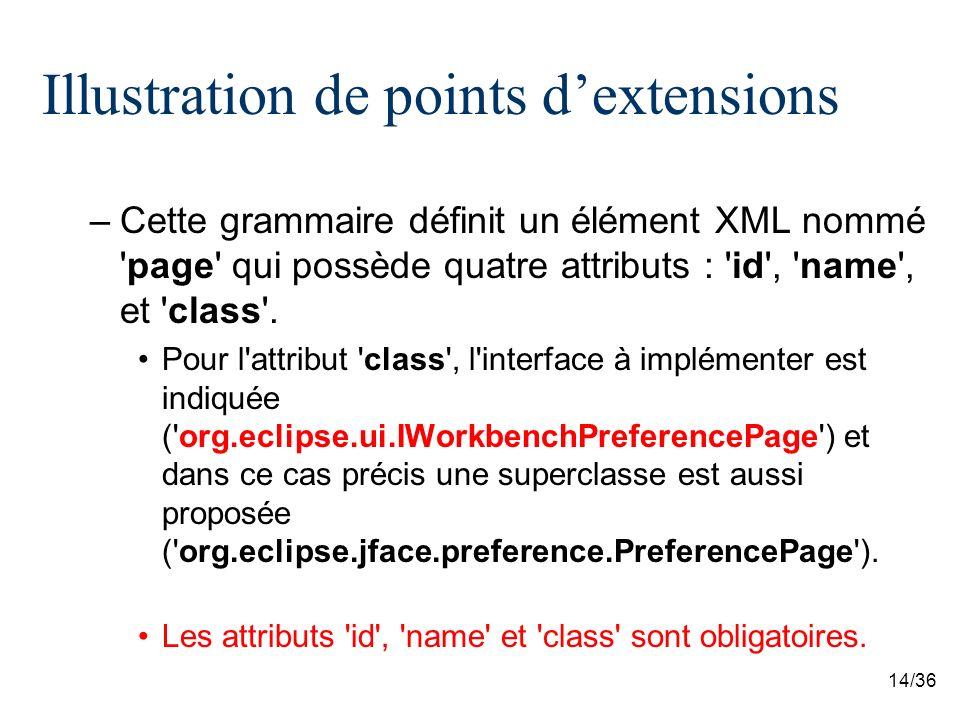 14/36 Illustration de points dextensions –Cette grammaire définit un élément XML nommé 'page' qui possède quatre attributs : 'id', 'name', et 'class'.