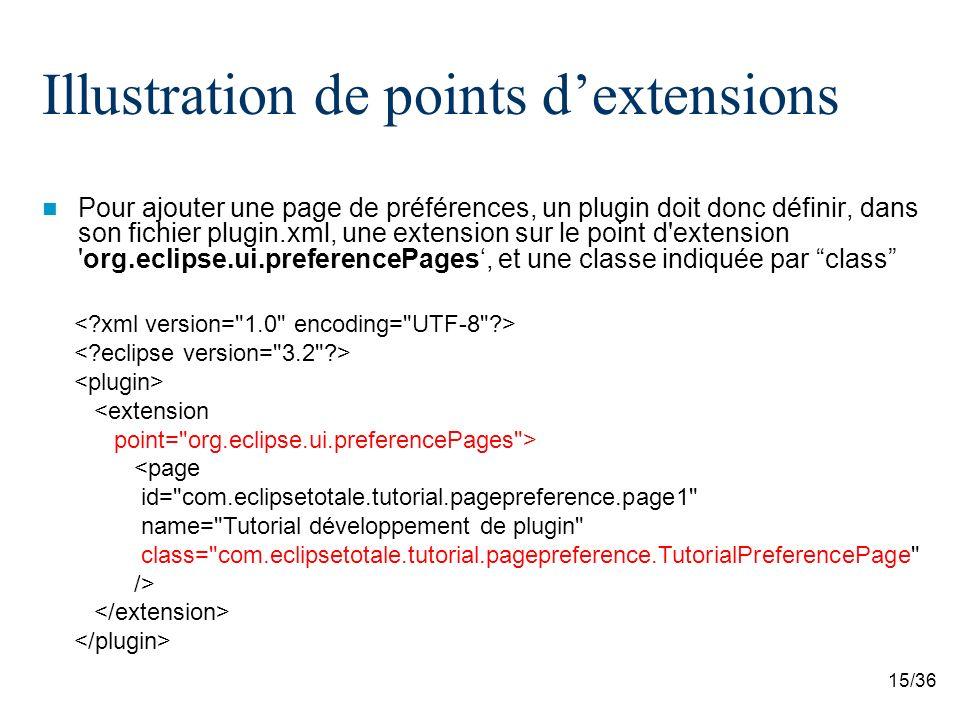 15/36 Illustration de points dextensions Pour ajouter une page de préférences, un plugin doit donc définir, dans son fichier plugin.xml, une extension
