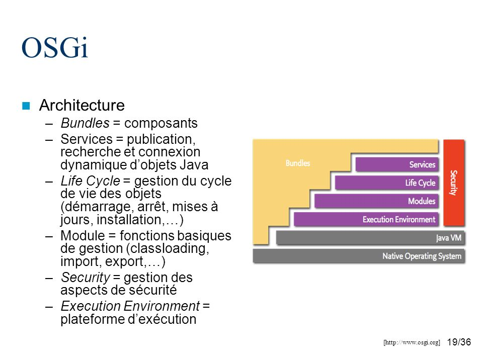 19/36 OSGi Architecture –Bundles = composants –Services = publication, recherche et connexion dynamique dobjets Java –Life Cycle = gestion du cycle de